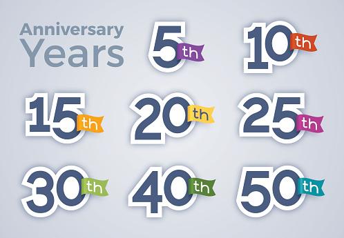 Anniversary Celebration Year Numbers