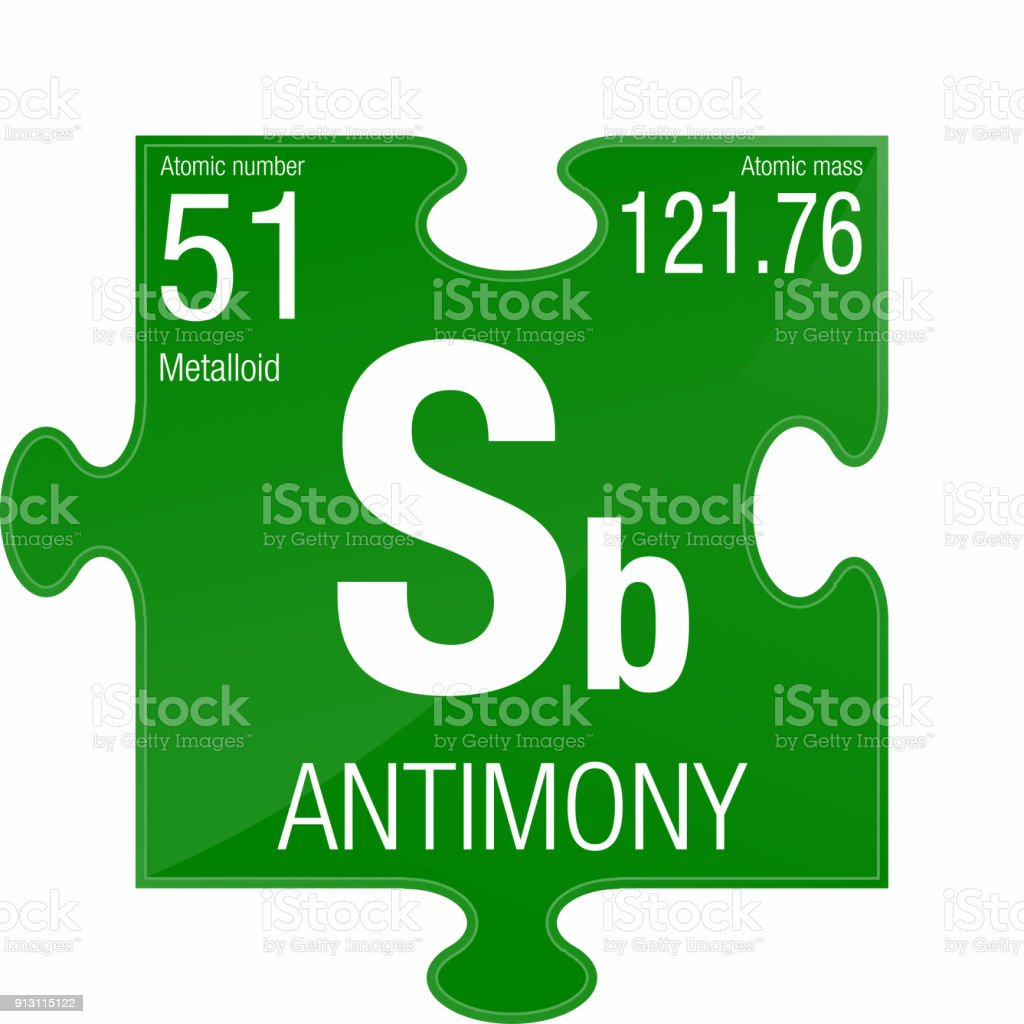 Antimony Symbol Element Number 51 Of The Periodic Table Of The