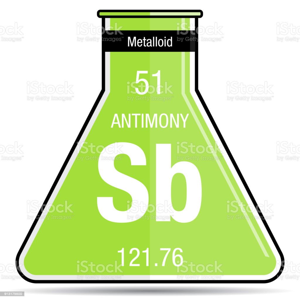 Antimony Symbol On Chemical Flask Element Number 51 Of The Periodic