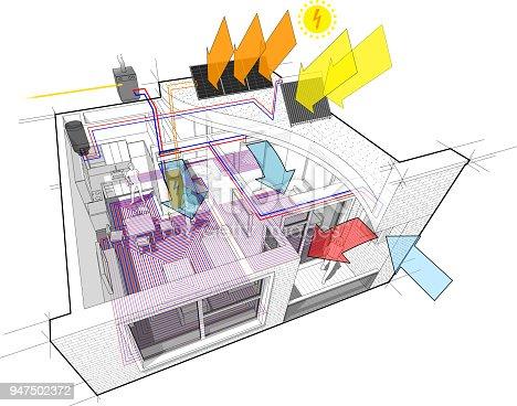 Wohnungdiagramm Mit Fußbodenheizung Und Klimaanlage ...
