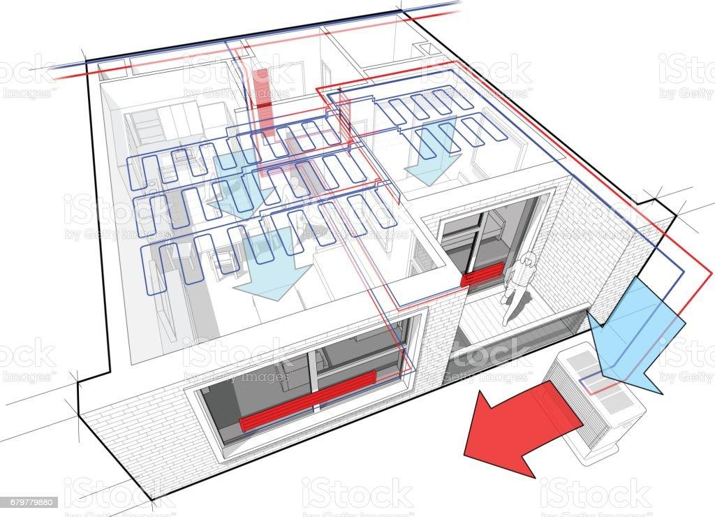 Wohnungdiagramm Mit Heizkörper Heizung Und Deckenkühlung Stock ...