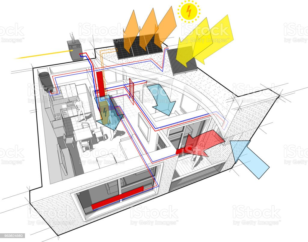 Apartment Diagram With Radiator Heating And Gas Water Boiler And ...