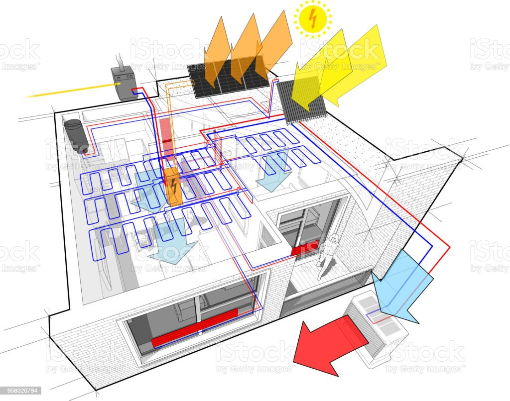 Apartment Diagram With Radiator Heating And Gas Water Boiler Of A Solar Panel Photovoltaic Panels Ceiling