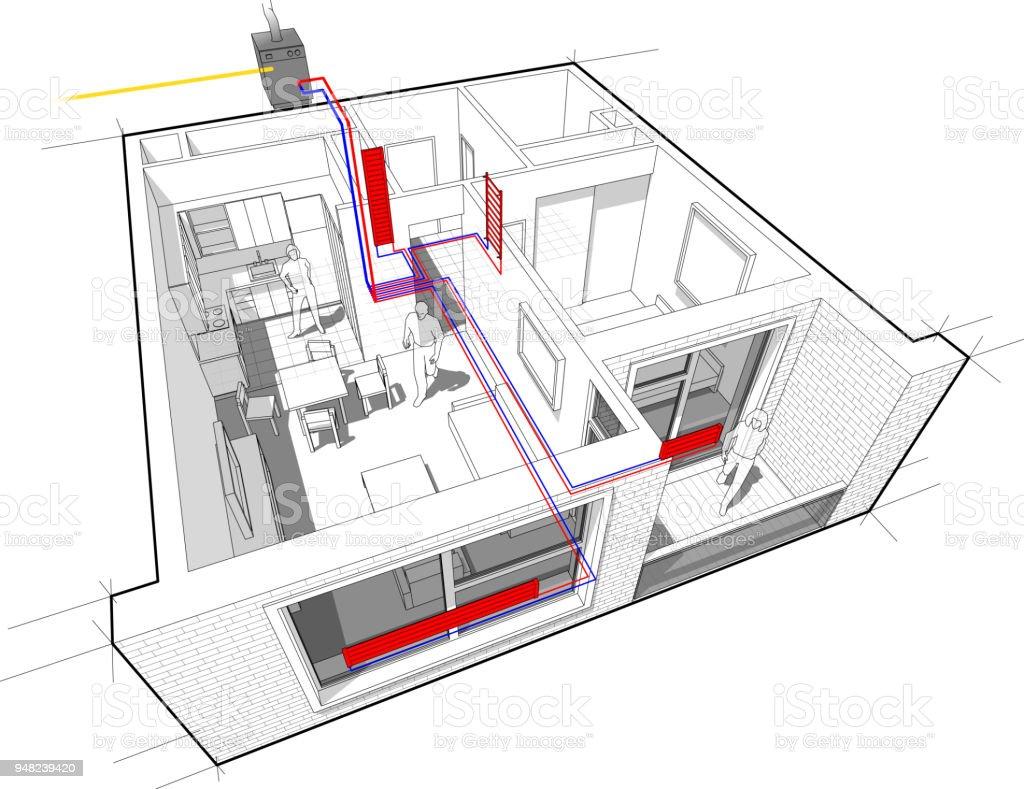 Wohnungdiagramm Mit Heizkörper Heizung Und Gaswasserbrennwertkessel ...