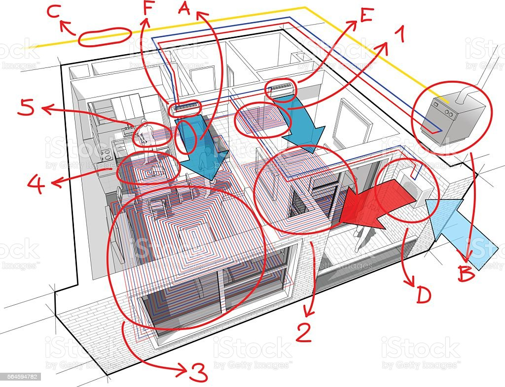 Apartment diagram with underfloor heating and gas  boiler and airconditioning vector art illustration