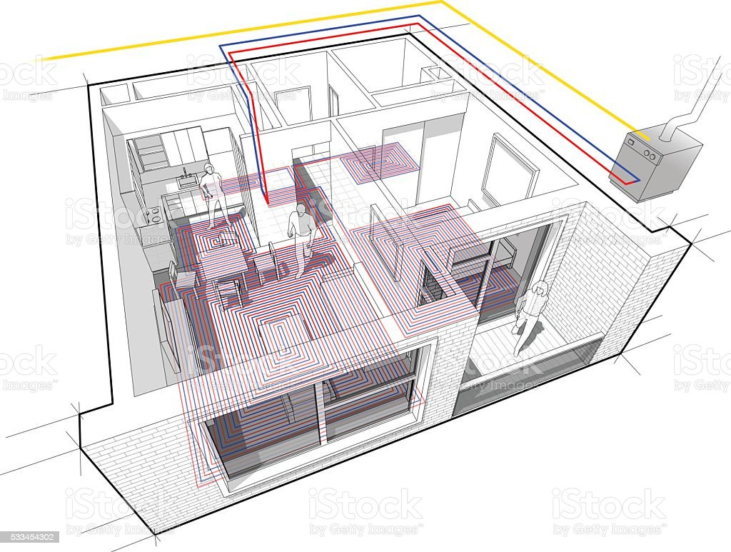 Apartment diagram with underfloor heating and gas water boiler vector art illustration