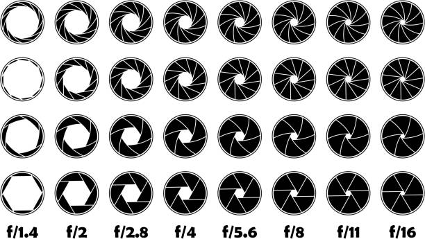 Aperture f-number illustration f/1.4-16 Aperture f-number illustration f/1.4-16 blade stock illustrations