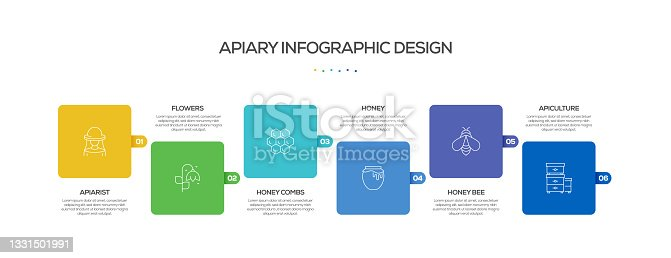 istock Apiary Related Process Infographic Template. Process Timeline Chart. Workflow Layout with Linear Icons 1331501991
