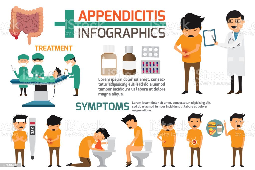 Appendicitis infographics element. Character of symptoms appendicitis: constipation, fever, vomiting, flatulence, burping, pain, heartburn, dizziness, muscle tension. vector illustration. vector art illustration