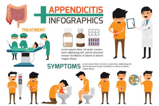 Appendicitis infographics element. Character of symptoms appendicitis: constipation, fever, vomiting, flatulence, burping, pain, heartburn, dizziness, muscle tension. vector illustration. vector art illustration