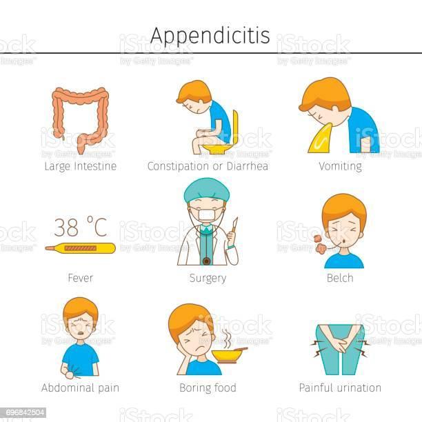 Blinddarmentzündung Symptome Umriss Icons Set Stock Vektor