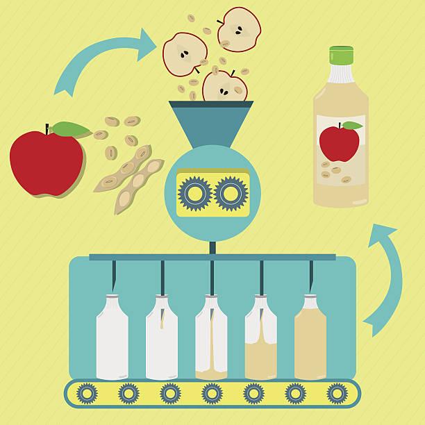 Apple and soy juice fabrication process – Vektorgrafik
