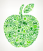 Apple On Green Environmental Conservation and Nature royalty free vector interface icon pattern. This royalty free vector art features nature and environment icon set pattern. The major color is green and icons include trees, leaves, energy, light bulb, preservation, solar power and sun. Icon download includes vector art and jpg file.