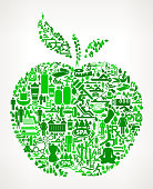 Apple Health and Wellness Icon Set Background Pattern . This vector graphic composition features the main object composed of health and wellness icons. The icons vary in size and shades of green color. The vector icons form a seamless pattern to form the object. The background is white with a slight gradient. The icons include such popular healthcare and wellness icons as fitness, water, people exercising, massage, stretching, yoga and many more. You can use this entire composition or each icon can also be used separately and as not part of the icon set.