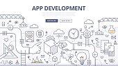 Application Development Doodle Concept