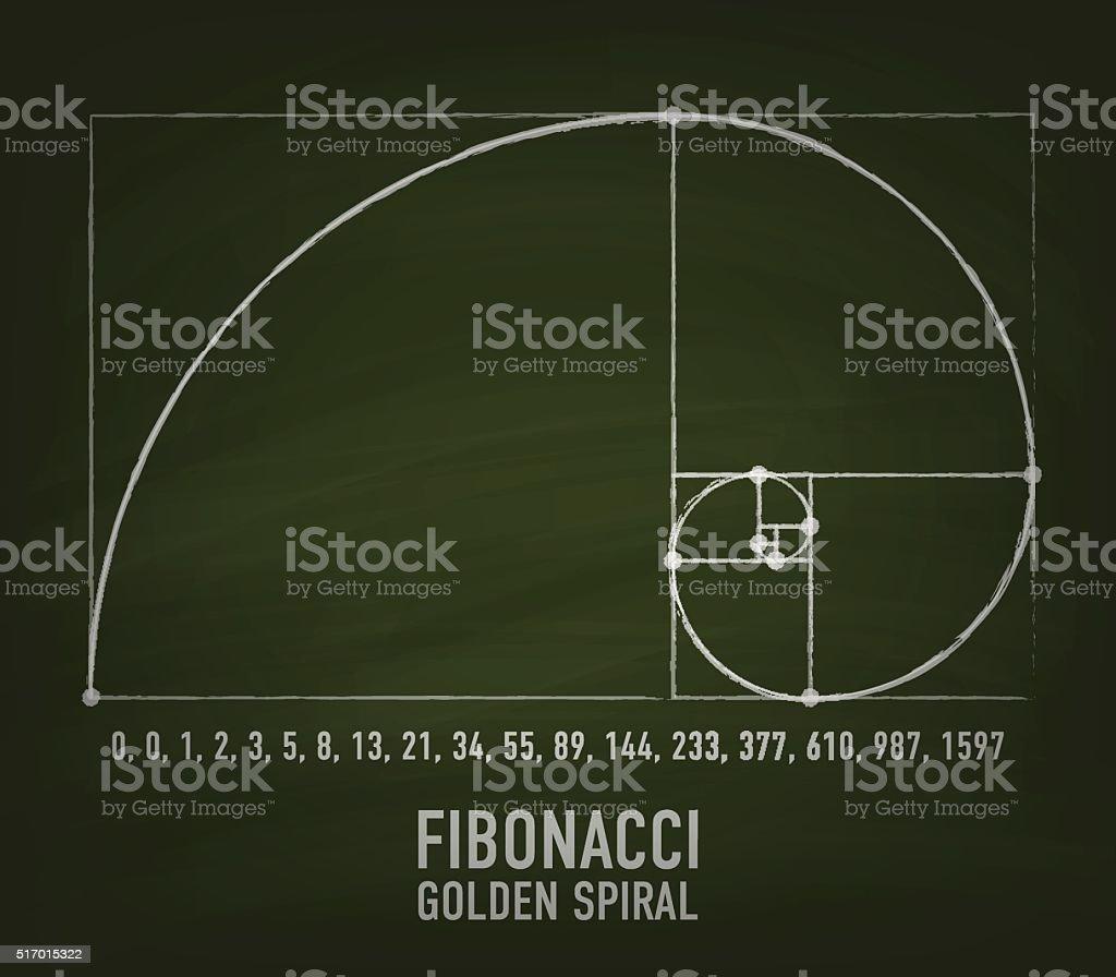 Approximation of Golden Ratio Spiral by Fibonacci numbers illustration vector art illustration