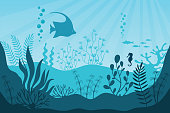 Aquarium life. Silhouettes of coral reef with fishes in blue water. Tropical aquarium with seaweed and its inhabitants vector illustration. Beautiful marine underwater wildlife panorama.