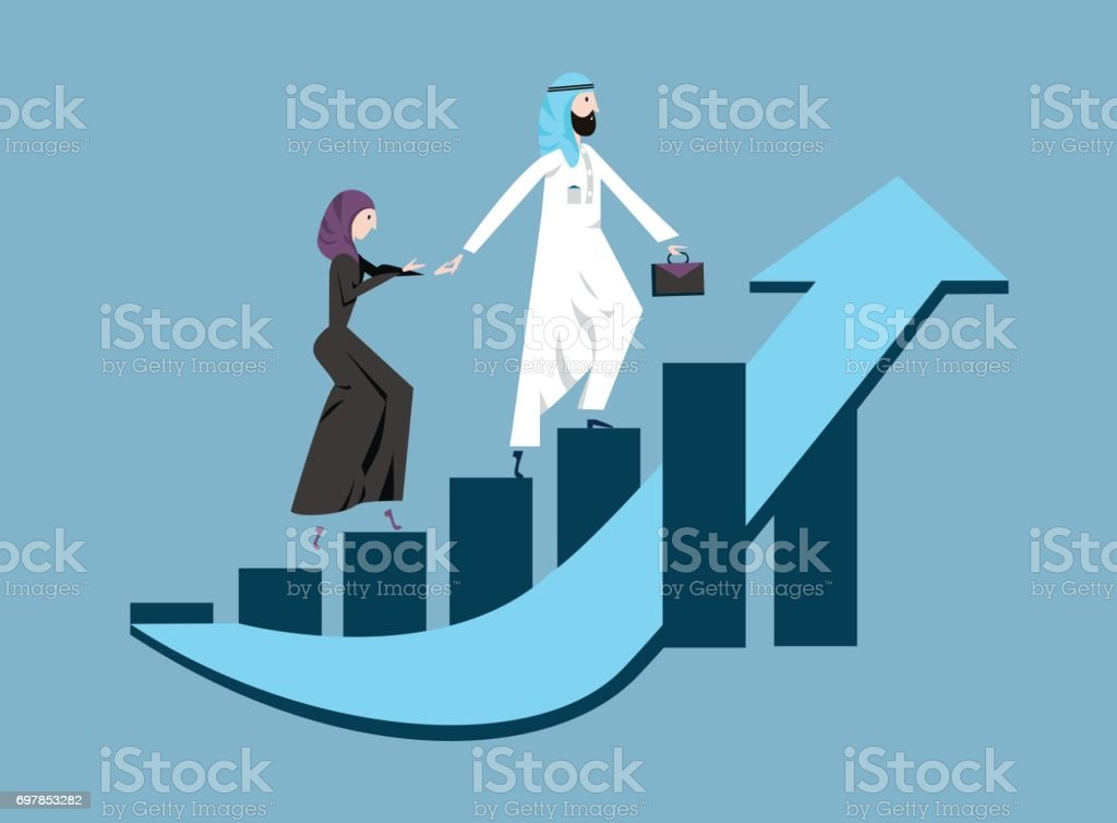 Dating industrie groei