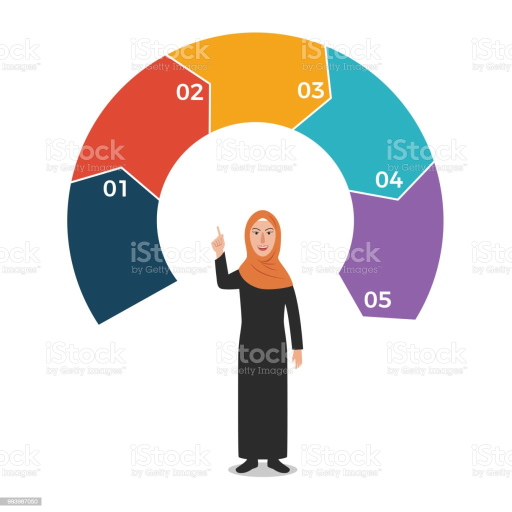 arab woman with blank circle arrows infographic template stock