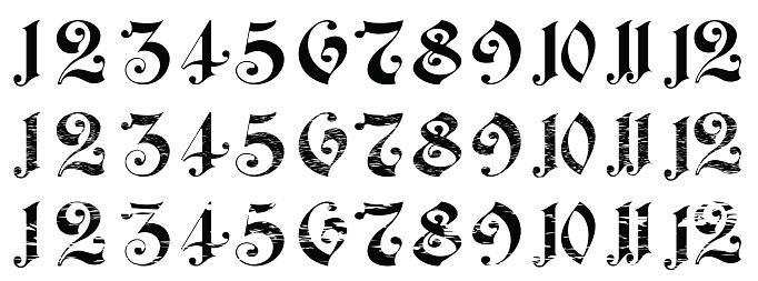 Arabian numerals