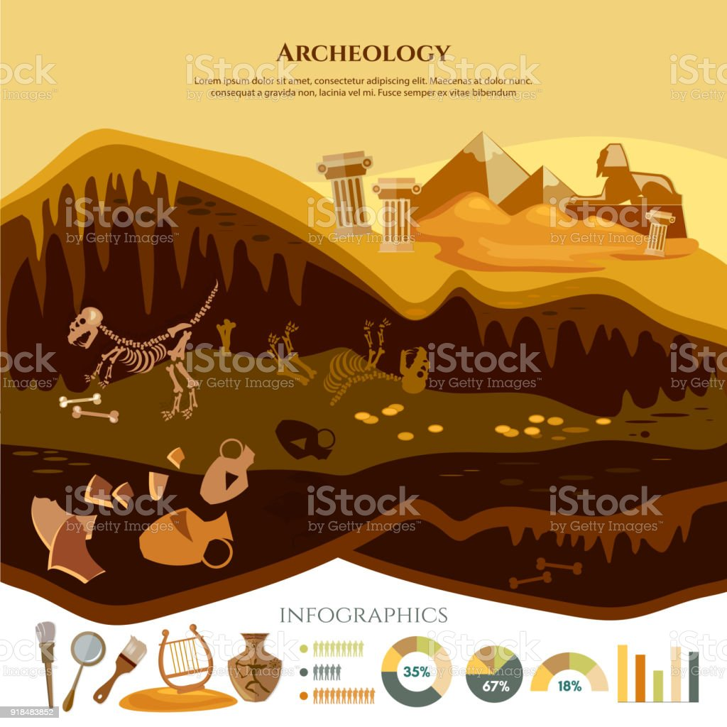 Archaeological excavation infographic. Ancient artifacts, archaeologists unearth ancient history vector