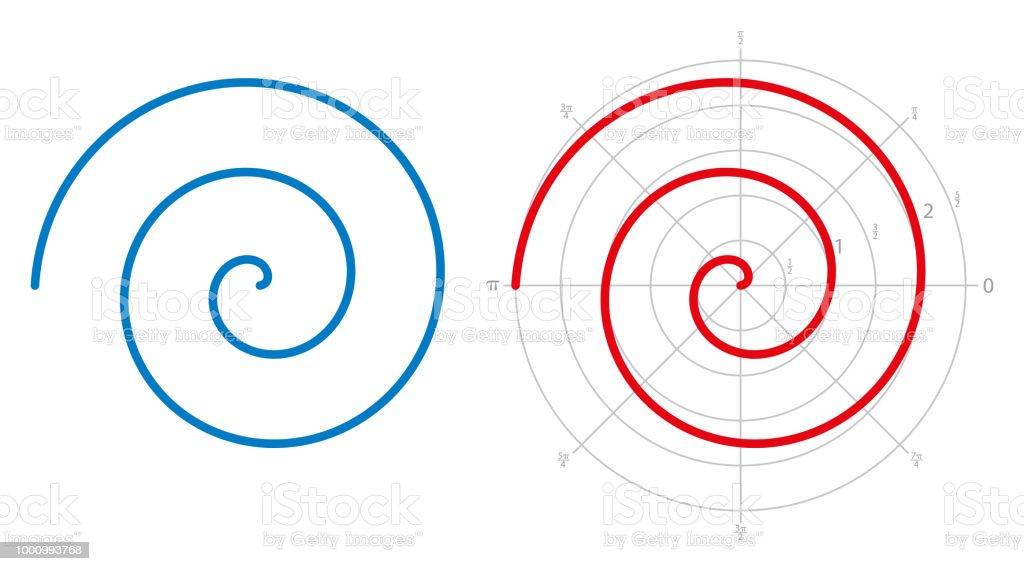 Archimedean spiral, arithmetic spiral, over white vector art illustration
