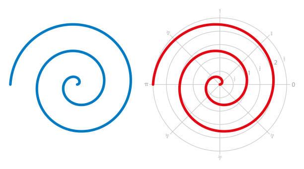 archimedean spiral, arithmetic spiral, over white - spiral stock illustrations