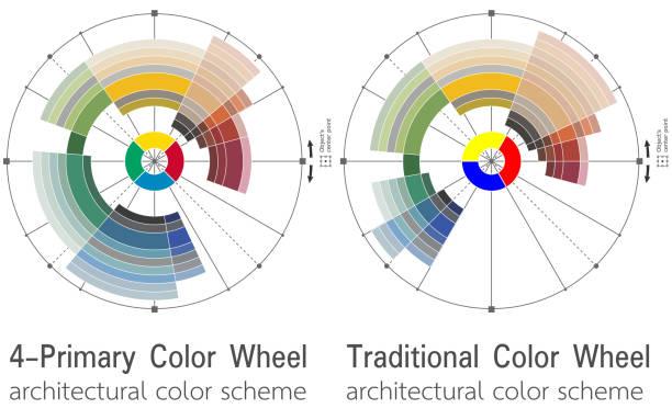 illustrazioni stock, clip art, cartoni animati e icone di tendenza di architectural color wheels containing naturally harmonious colors - tetrade