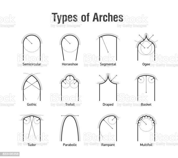 Free photos pointed arch search, download - needpix com