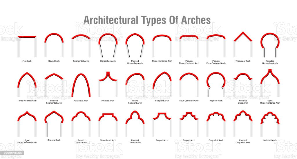 Architectural type of arches icons vector art illustration