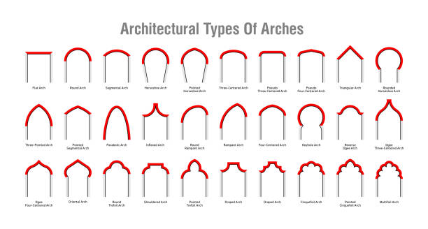 Arc bris vecteurs et illustrations libres de droits istock for Types of architecture design