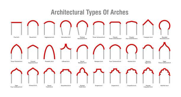 Tipo arquitectónico de los iconos de arcos - ilustración de arte vectorial