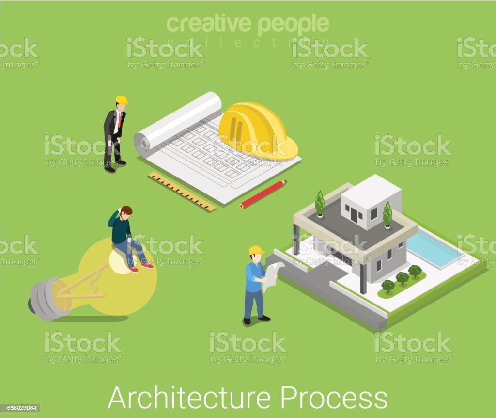 Architecture plan process. Idea sketch architectural plan ready house...