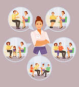 Various specializations of the psychologist. Individual and group counseling, child psychology, gerontopsychology, family therapy. Vector illustration