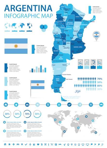 illustrations, cliparts, dessins animés et icônes de illustration de l'argentine - carte infographique et drapeau- - argentine