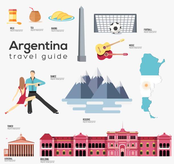 illustrations, cliparts, dessins animés et icônes de modèle de guide de voyage de l'argentine. ensemble de repères. - argentine