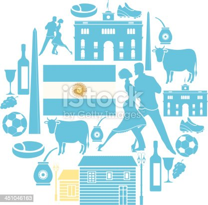 A set of Argentine related icons. See below for more travel images and many more country icon sets. If you can't see the country or city you require, message me as I take requests.