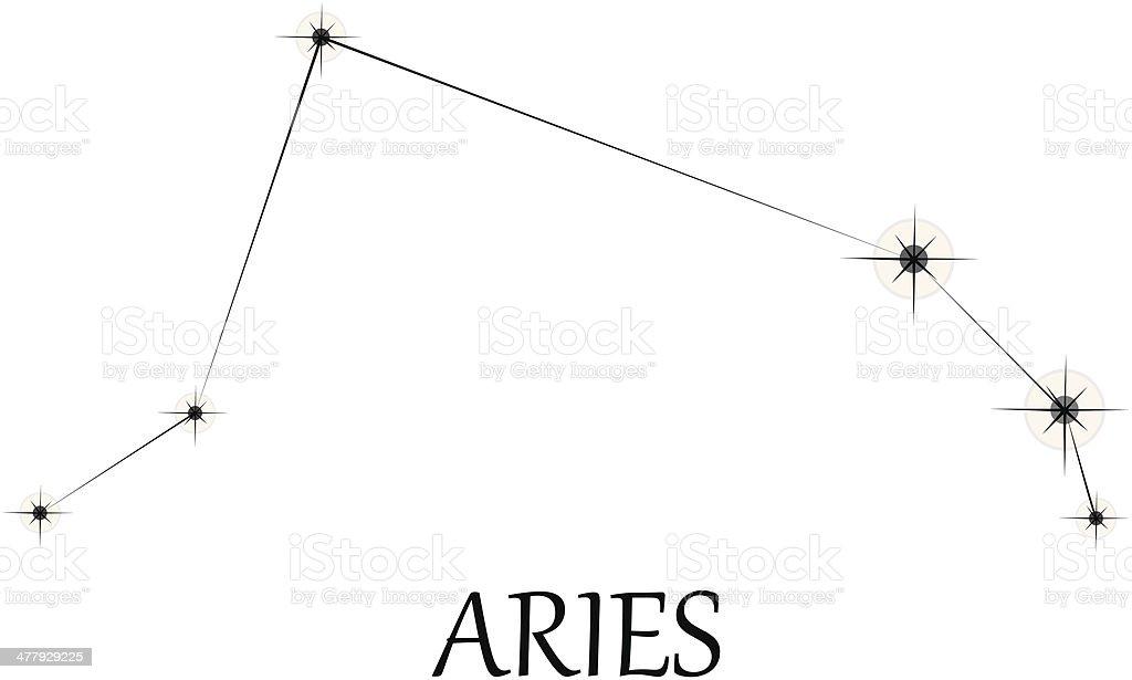 Baran Znak Zodiaku Stockowe Grafiki Wektorowe I Więcej