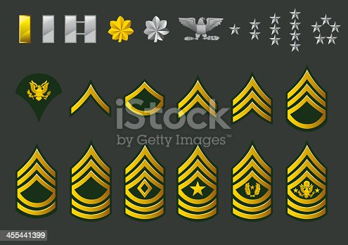 US army enlisted ranks vector illustration.