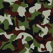 army uniform pattern