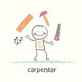 around carpenter tools hammer, nails, saws, boards
