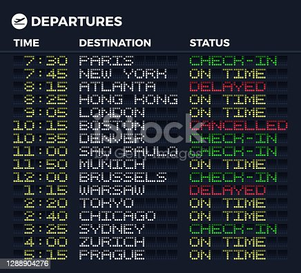 Departure air flight travel board with various world cities showing time destination and status of flight with flip letters.