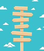 Arrow direction signs pointing in different directions wood grain pattern sign post with space for your copy.