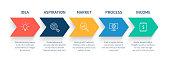 Arrow process steps chart. Business startup step arrows, work flow graph and success stages. Step arrow, progression project diagram progress. Graph flowchart vector infographic concept