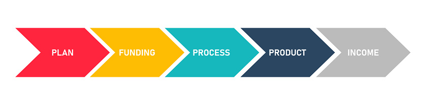 Arrow workflow diagram illustration. Vector isolated process graphic.