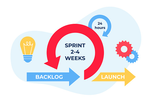 Agile project management. Communication, teamwork, business process. Vector illustration.