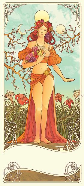Art Nouveau Poster Design