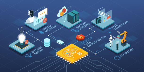 ilustraciones, imágenes clip art, dibujos animados e iconos de stock de inteligencia artificial y automatización - inteligencia artificial