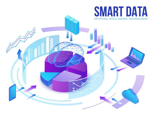 Konzept der künstlichen Intelligenz, intelligentes Datenanalysezentrum, Gehirnsymbol, digitale Technologie in der Finanzbranche, Server, Computernetzwerk, Cloud-Symbol, große forschung isometrische Illustration, 3D-Hintergrund – Vektorgrafik
