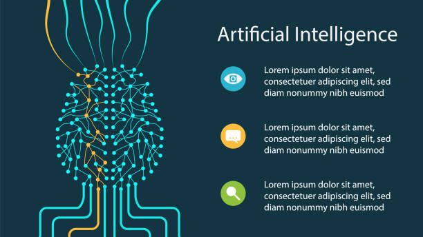 Artificial intelligence design concept Artificial intelligence design concept with neural network like a human brain getting and handling information. Applicable for artificial intelligence presentations, banners. Vector illustration machine learning stock illustrations